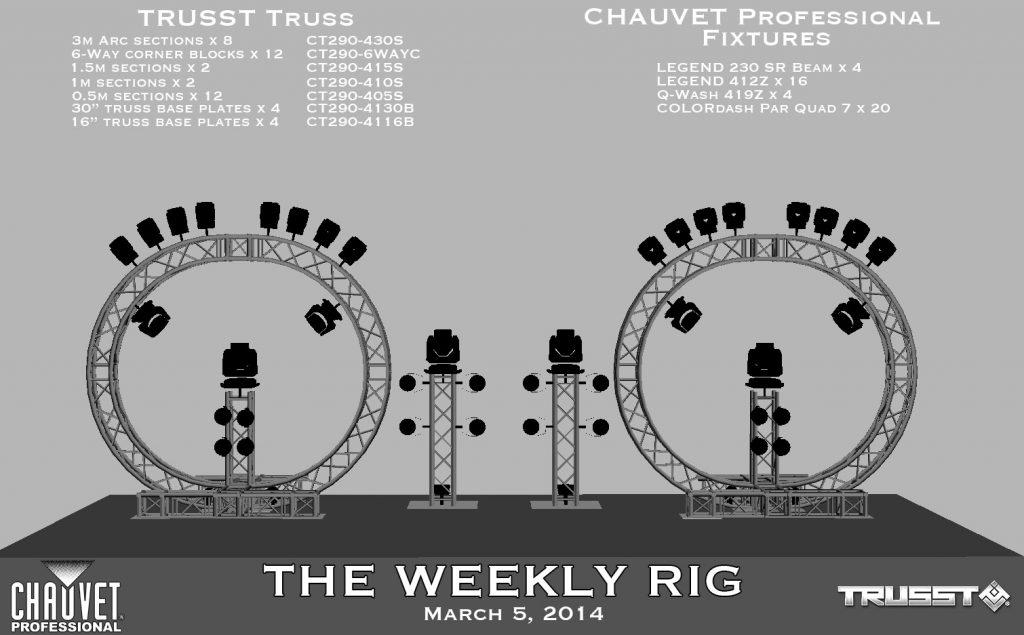 weekly-rig-1