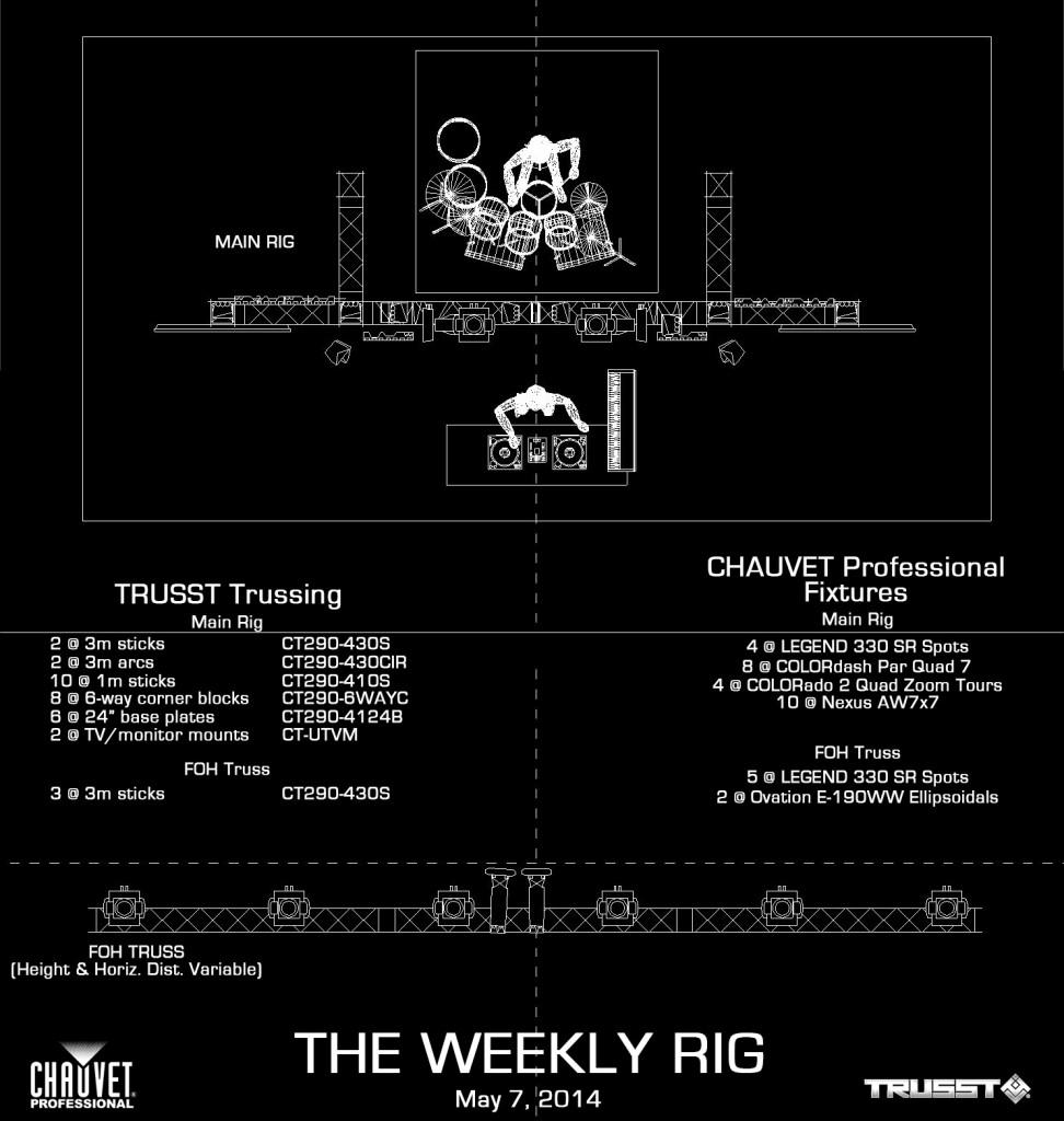 weekly-rig-6-plot
